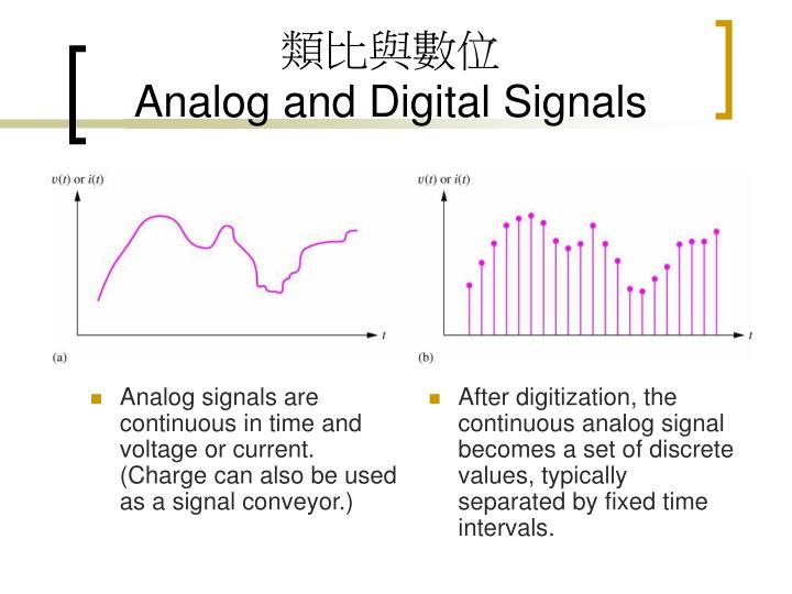 Analog signals are continuous in time and voltage or current.  (Charge can also be used as a signal conveyor.)