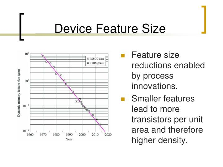 Device Feature Size