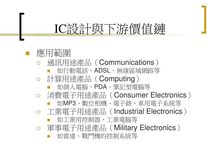 IC設計與下游價值鏈