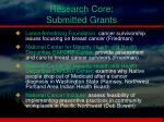 research core submitted grants