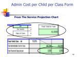 admin cost per child per class form3