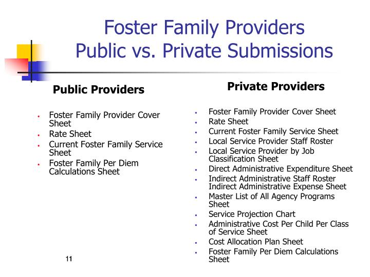 Foster Family Providers