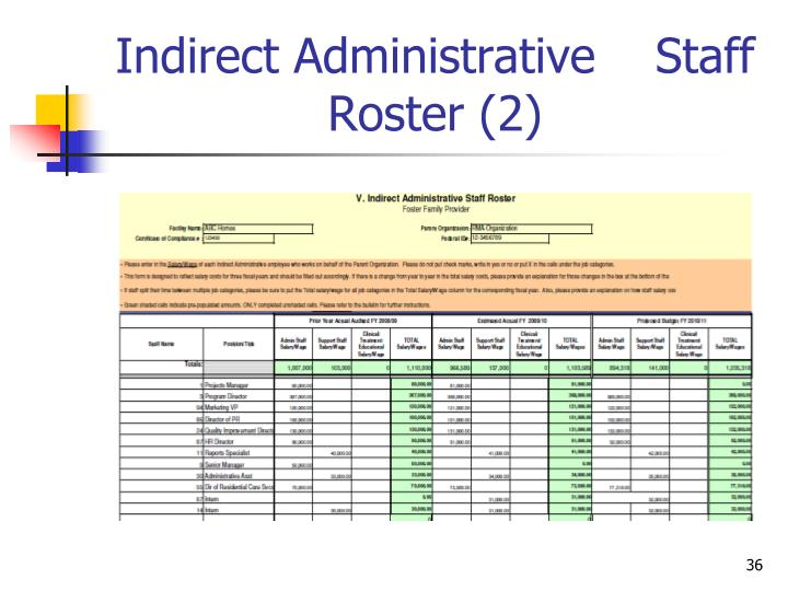 Indirect Administrative    Staff Roster (2)