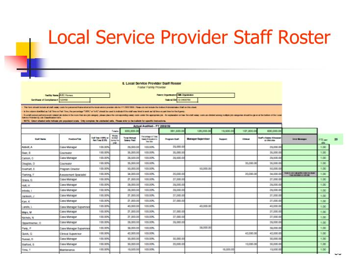 Local Service Provider Staff Roster