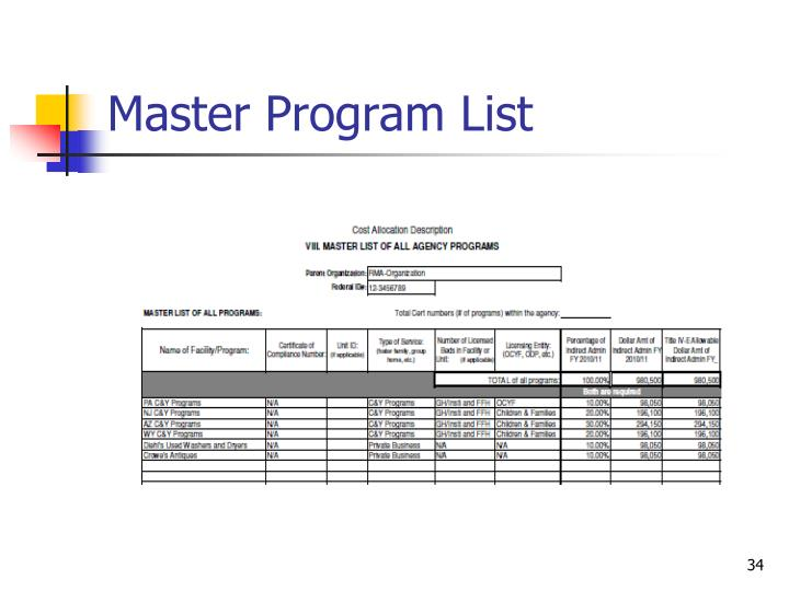 Master Program List