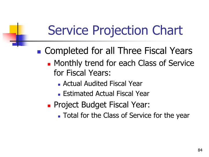 Service Projection Chart