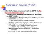 submission process fy10 11