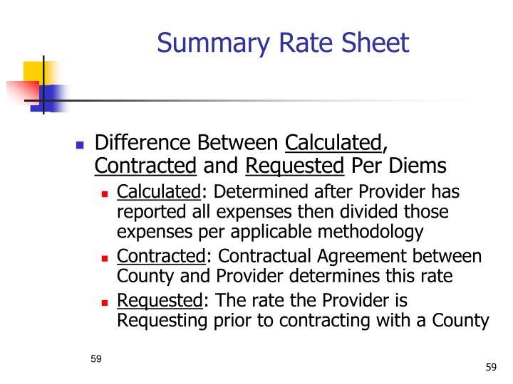 Summary Rate Sheet