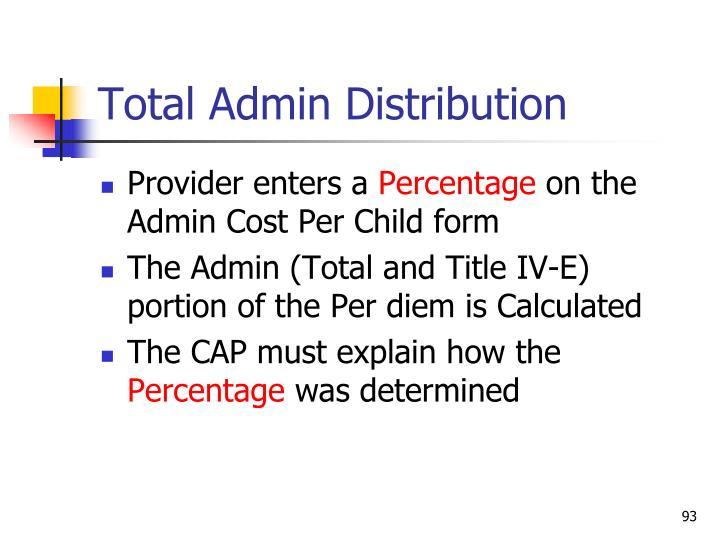 Total Admin Distribution