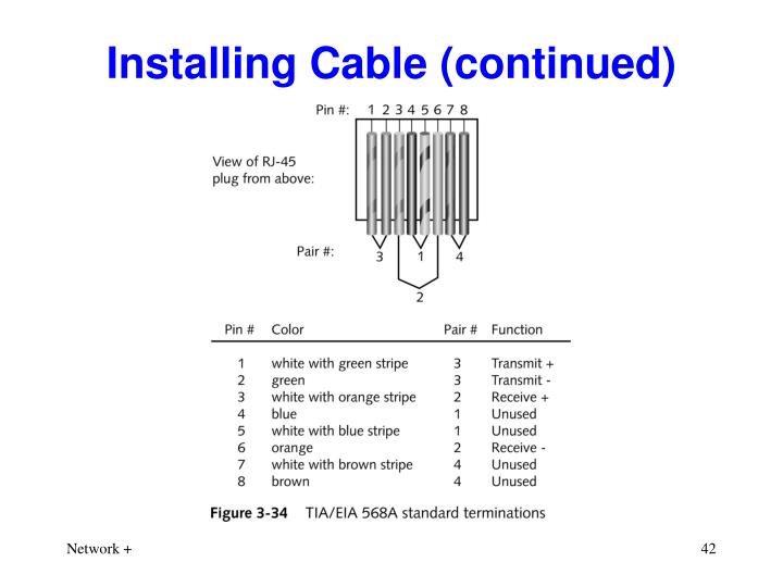 Installing Cable (continued)