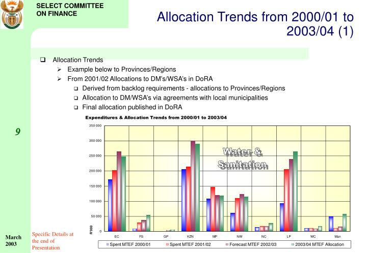 Allocation Trends from 2000/01 to 2003/04 (1)