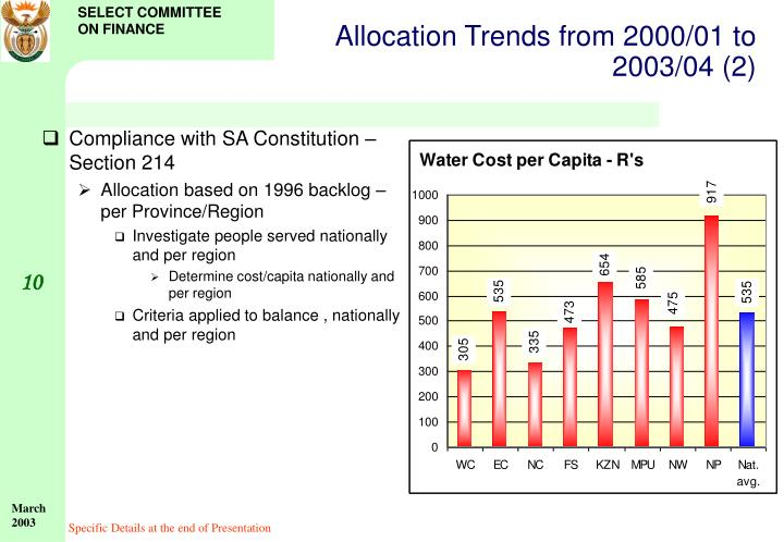 Allocation Trends from 2000/01 to 2003/04 (2)