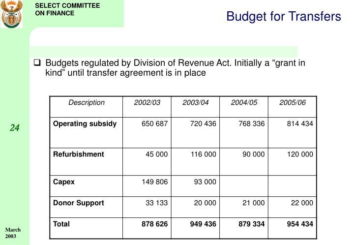 Budget for Transfers