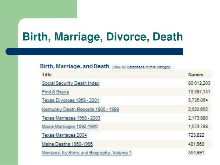 Birth, Marriage, Divorce, Death