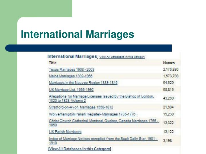 International Marriages