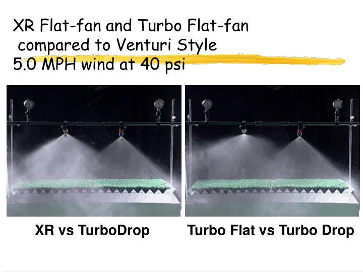 XR Flat-fan and Turbo Flat-fan