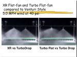 xr flat fan and turbo flat fan compared to venturi style 5 0 mph wind at 40 psi