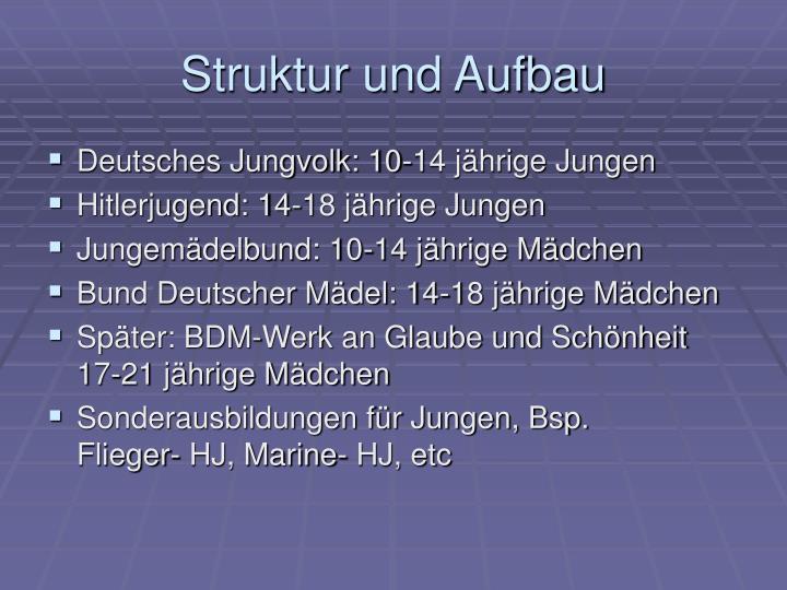 Struktur und Aufbau