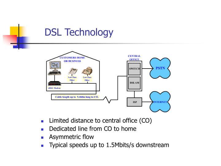 DSL Technology
