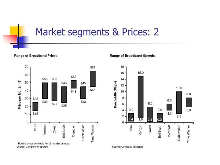 Market segments & Prices: 2