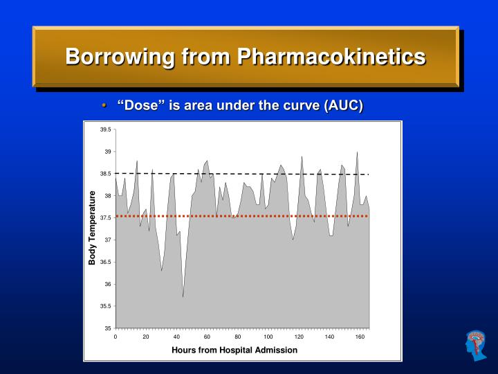 Borrowing from Pharmacokinetics