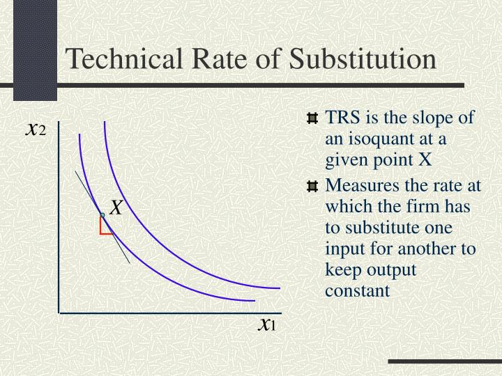 TRS is the slope of an isoquant at a given point X
