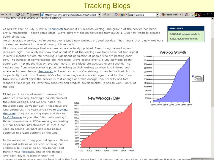 Tracking Blogs
