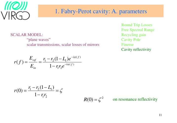 1. Fabry-Perot cavity: A. parameters