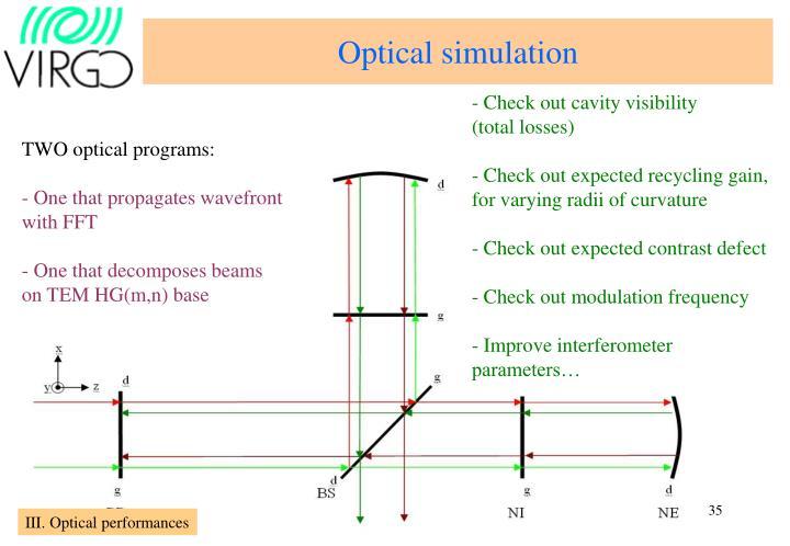 Optical simulation