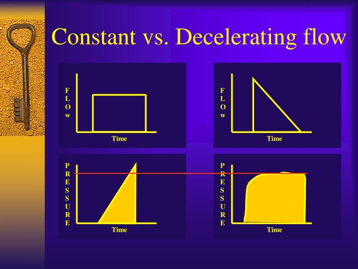 Constant vs. Decelerating flow