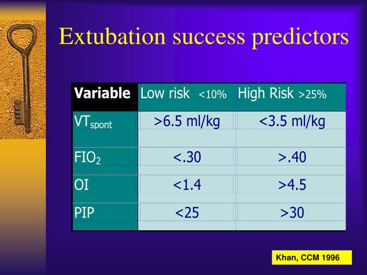 Extubation success predictors