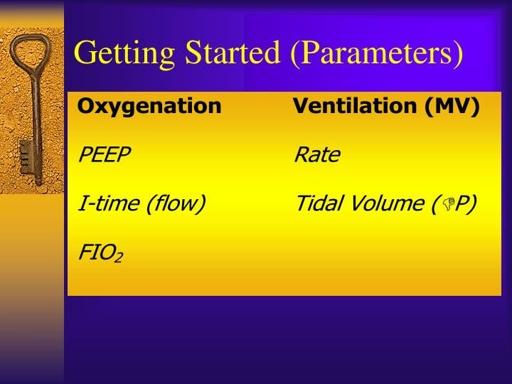 Getting Started (Parameters)