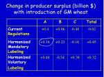 change in producer surplus billion with introduction of gm wheat2