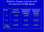 relative change in prices with introduction of gm wheat2