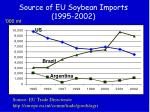 source of eu soybean imports 1995 2002