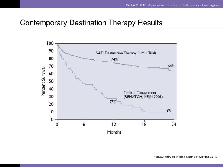 Contemporary Destination Therapy Results