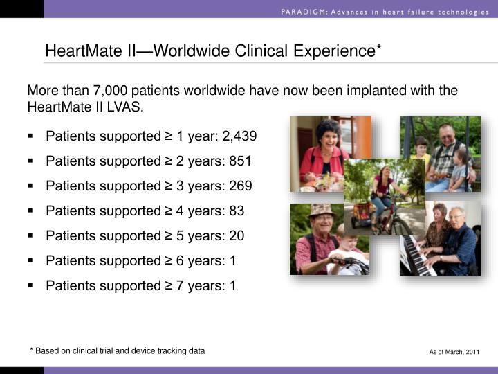 HeartMate II—Worldwide Clinical Experience*