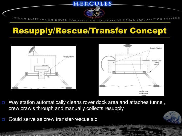 Resupply/Rescue/Transfer Concept