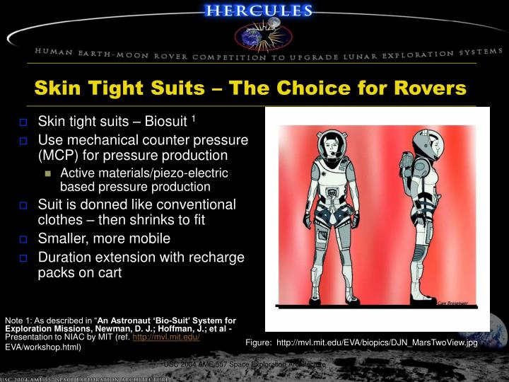 Skin Tight Suits – The Choice for Rovers