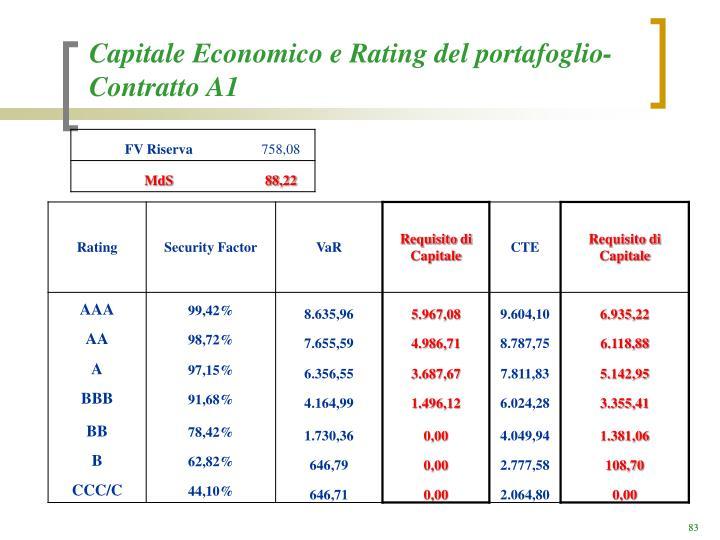Capitale Economico e Rating del portafoglio- Contratto A1