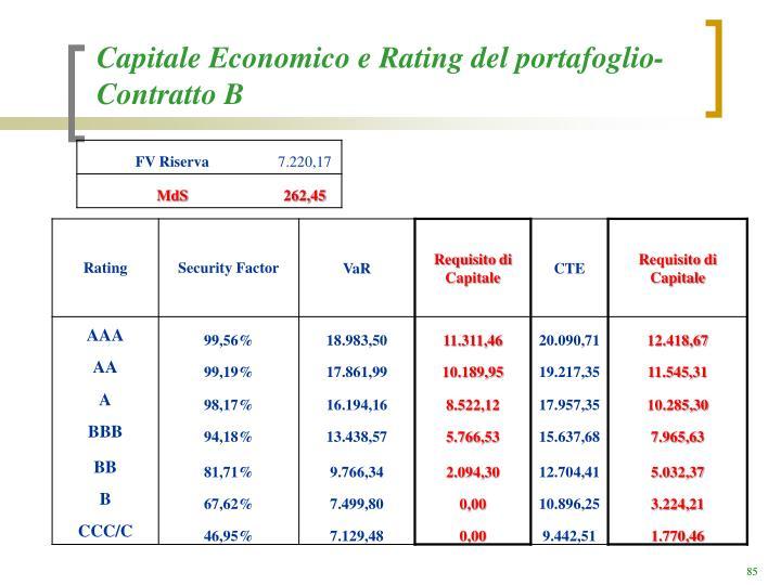 Capitale Economico e Rating del portafoglio- Contratto B