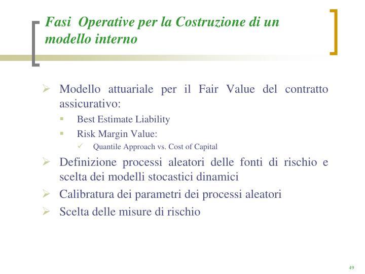 Fasi  Operative per la Costruzione di un modello interno