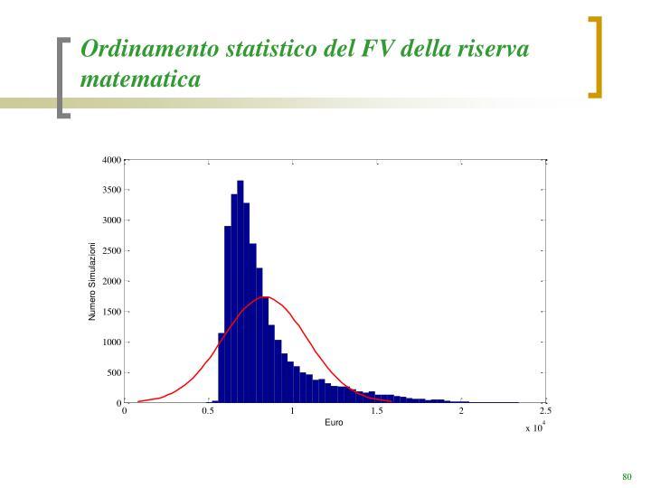Ordinamento statistico del FV della riserva matematica
