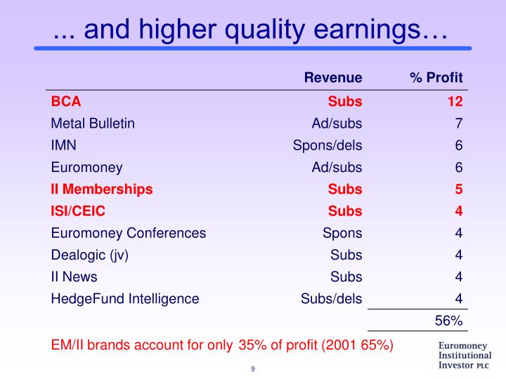 ... and higher quality earnings…