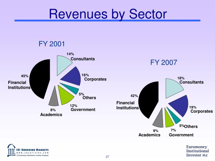 Revenues by Sector