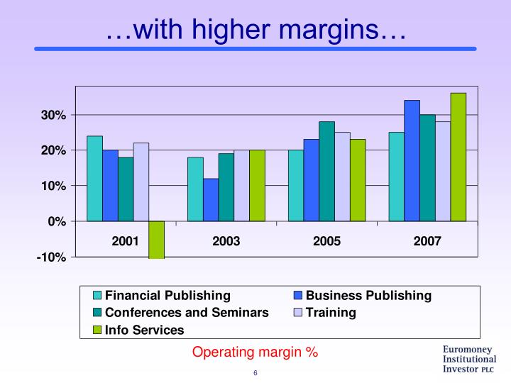 …with higher margins…