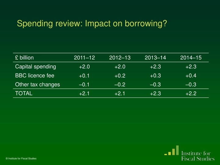 Spending review: Impact on borrowing?