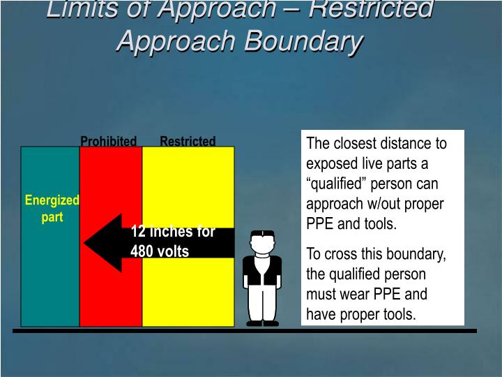 Limits of Approach – Restricted Approach Boundary