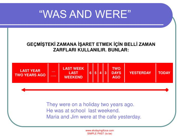 """""""WAS AND WERE"""""""