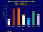 percentage of persons in poverty race ethnicity
